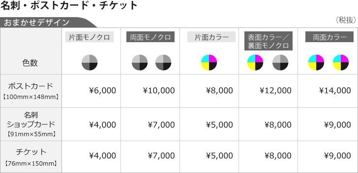 名刺・ポストカード・チケットデザイン