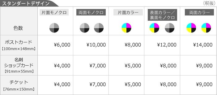 スタンダートデザイン、名刺・ポストカード・チケット料金表